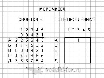 Игры для детей на бумаге. Игры с числами